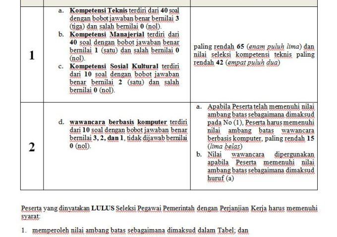 Seleksi Calon Asn Pppk Website Resmi Seleksi Pegawai Pemerintah Dengan Perjanjian Kerja Kabupaten Barito Kuala